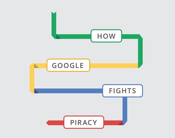 google_piracy_piratage