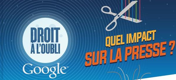 infographie_impact_presse_droit_a_loubli