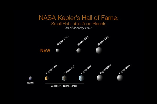 kepler_hall_of_fame_jan2015_profile-full