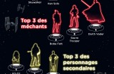 StarWars_Infografik_FR_800x5936_1MB